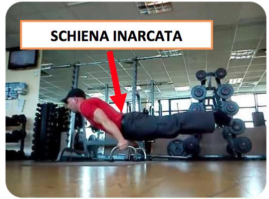 Planche: schiena inarcata