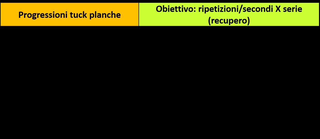 tabella-demo