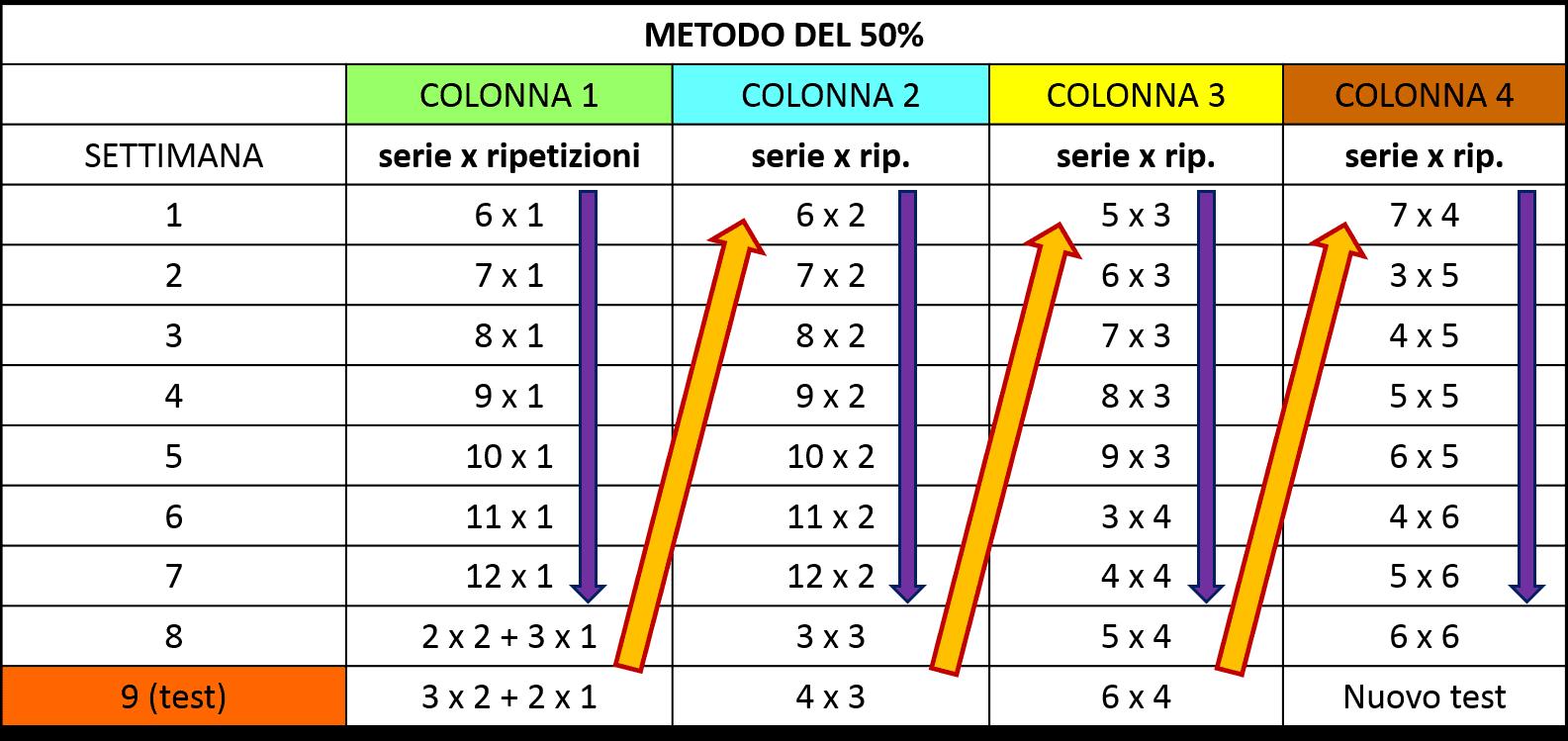 metodo-50